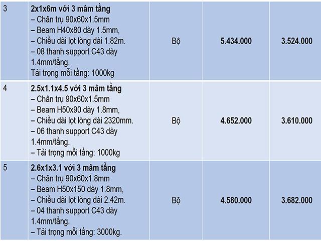 Cập nhật giá kệ sắt để Pallet mới nhất thị trường